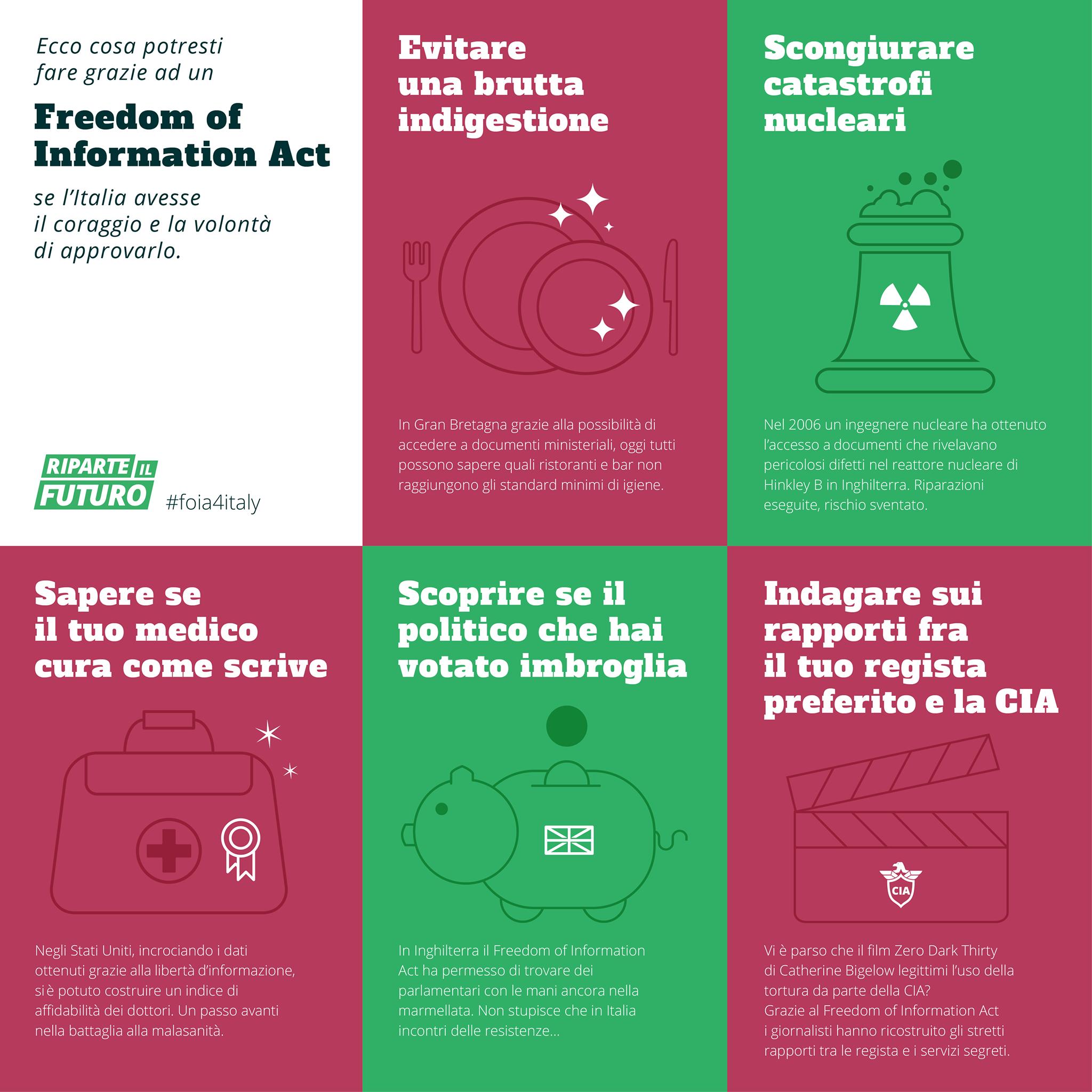 Reasons why we need the FOIA - Riparte il Futuro