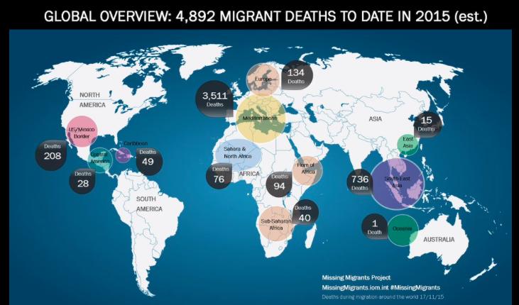 Raccontare la migrazione/2: data journalism