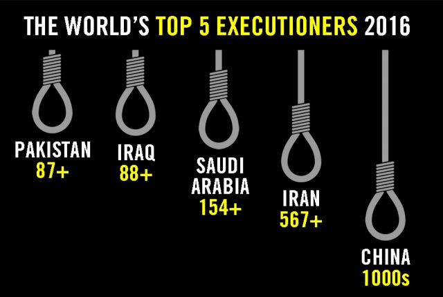 Credit: Amnesty International