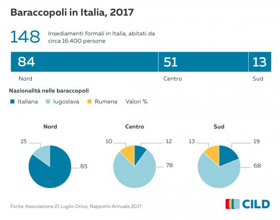 IG 21 Luglio Report_GF-02