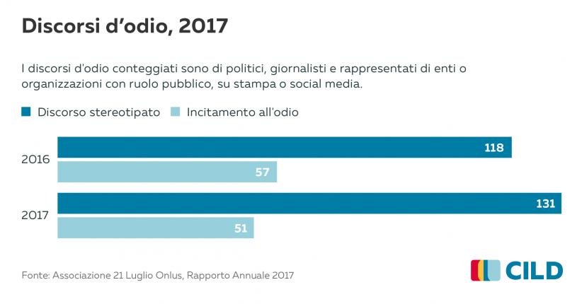 IG 21 Luglio Report_GF-03